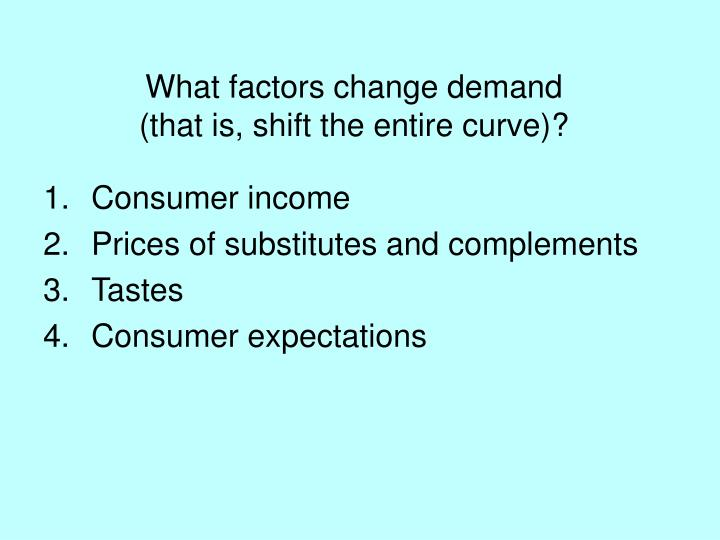 What factors change demand