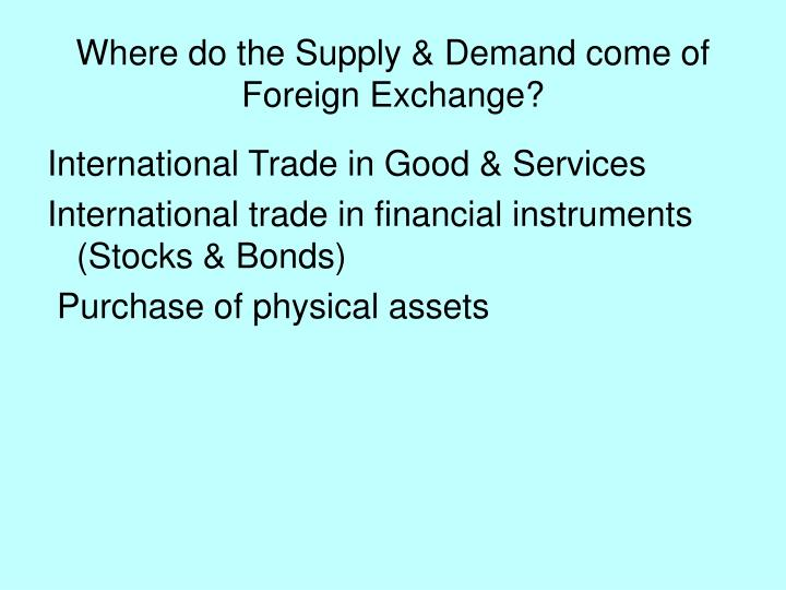 Where do the Supply & Demand come of Foreign Exchange?