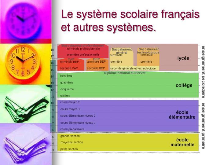 Le système scolaire français et autres systèmes.