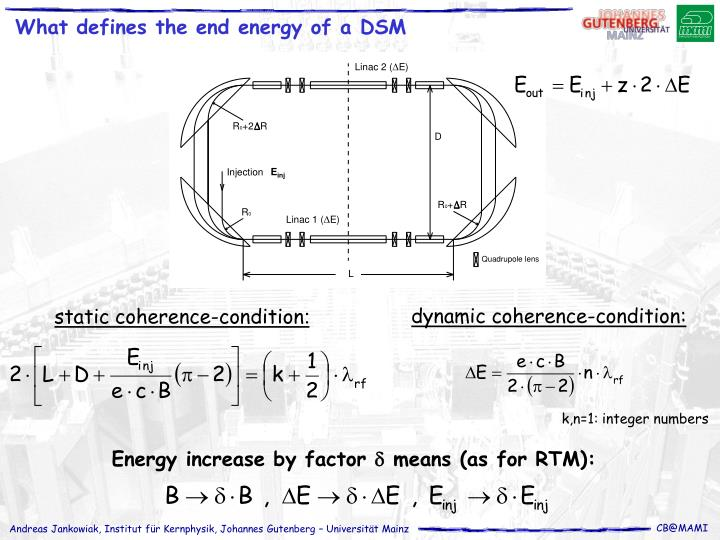 What defines the end energy of a DSM