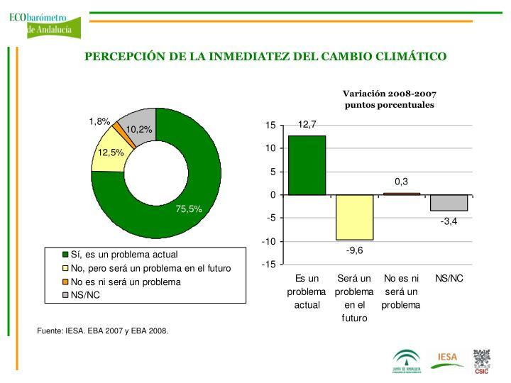 PERCEPCIÓN DE LA INMEDIATEZ DEL CAMBIO CLIMÁTICO