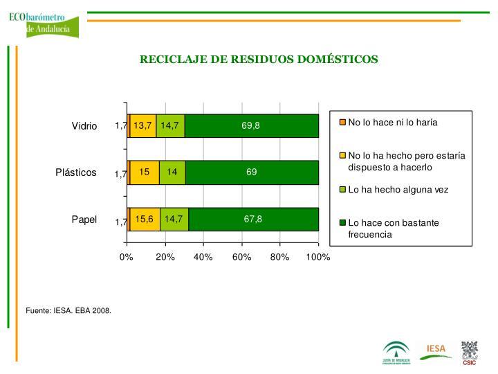 RECICLAJE DE RESIDUOS DOMÉSTICOS