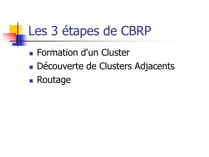Les 3 étapes de CBRP