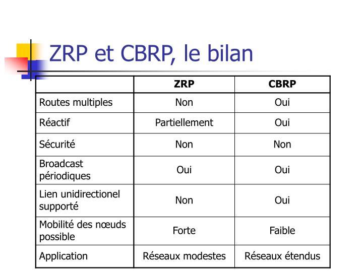 ZRP et CBRP, le bilan