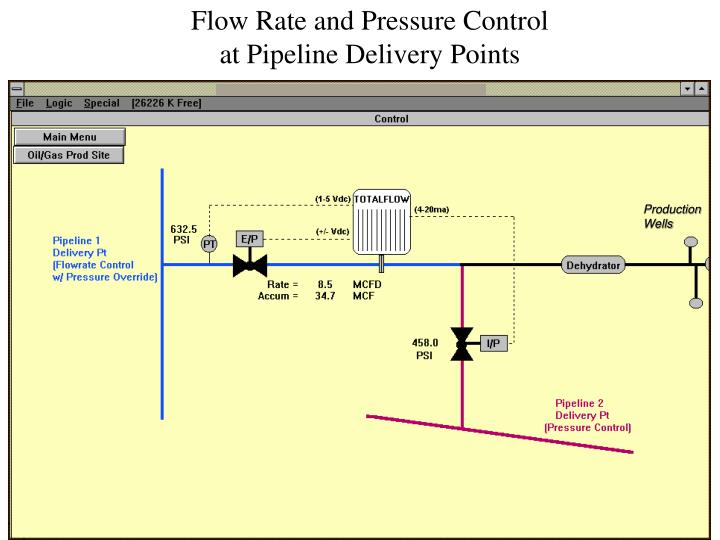 Flow Rate and Pressure Control