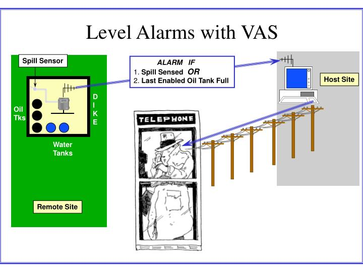 Level Alarms with VAS