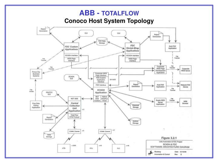 ABB -