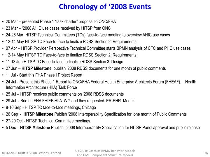 Chronology of '2008 Events