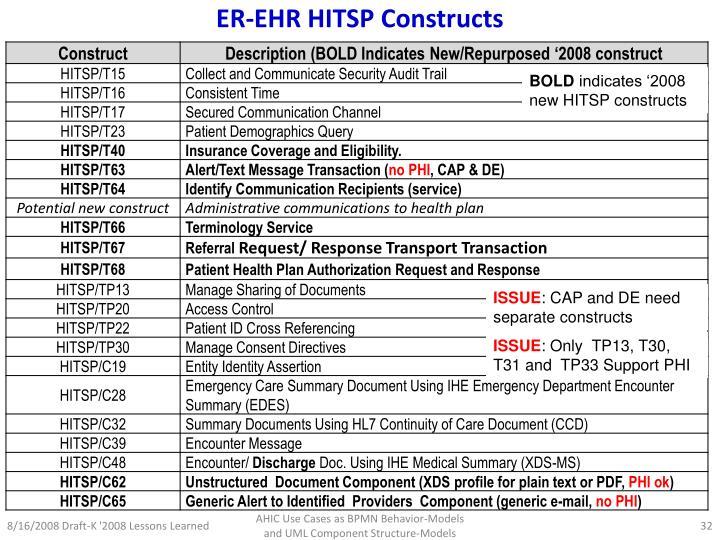 ER-EHR HITSP Constructs