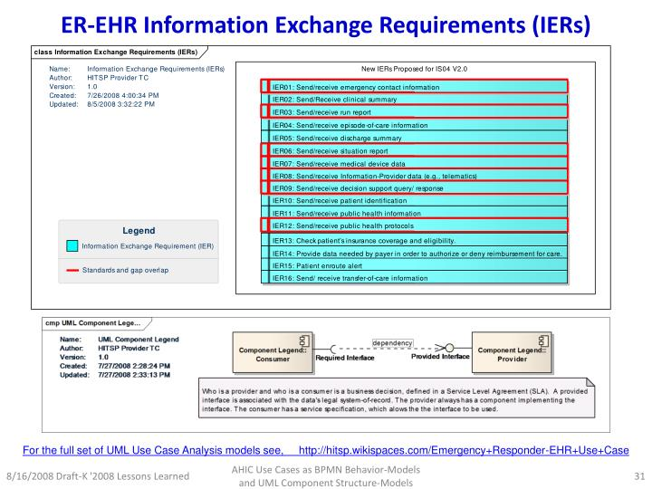 ER-EHR Information Exchange Requirements (IERs)