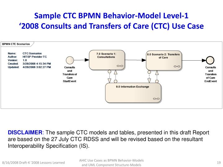 Sample CTC BPMN Behavior-Model Level-1