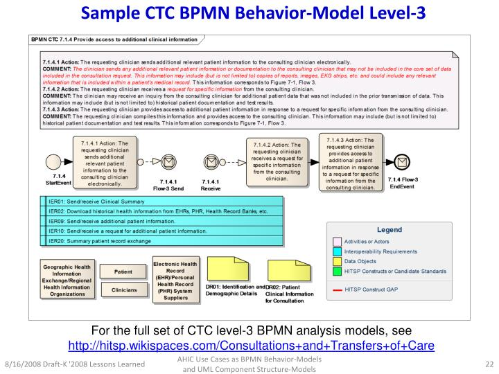 Sample CTC BPMN Behavior-Model Level-3