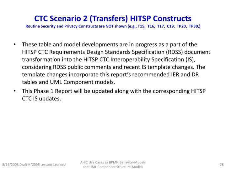 CTC Scenario 2 (Transfers) HITSP Constructs