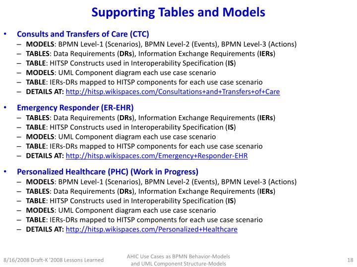 Supporting Tables and Models