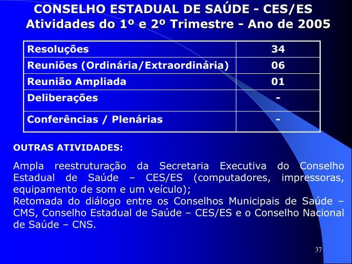 CONSELHO ESTADUAL DE SAÚDE - CES/ES