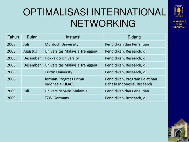 OPTIMALISASI INTERNATIONAL NETWORKING
