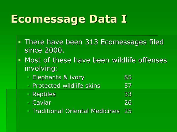 Ecomessage Data I