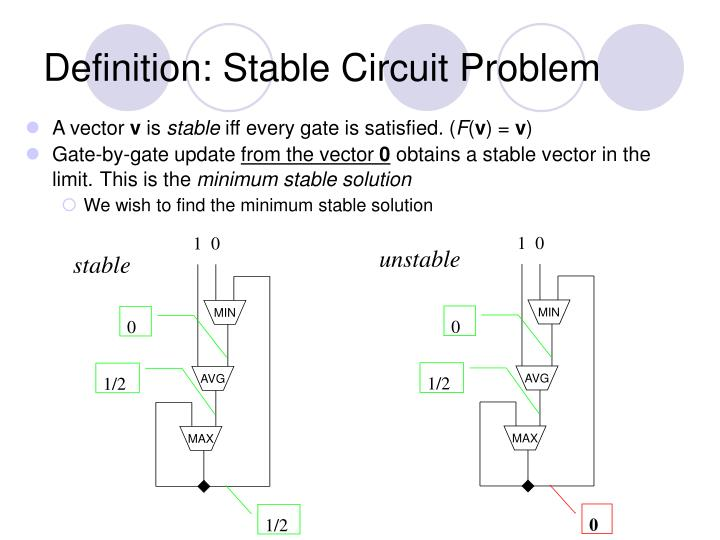 Definition: Stable Circuit Problem