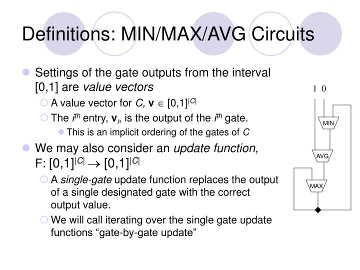 Definitions: MIN/MAX/AVG Circuits
