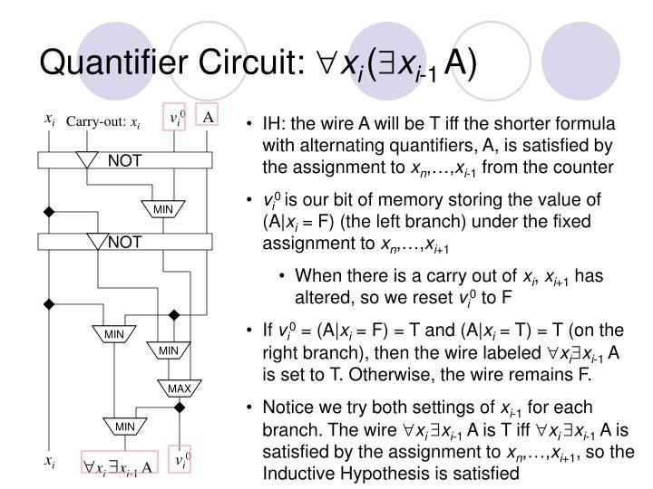 Quantifier Circuit: