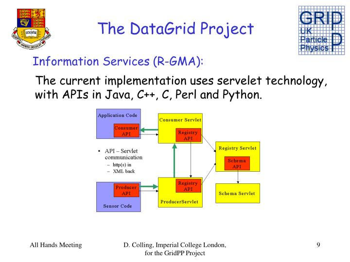 Information Services (R-GMA):
