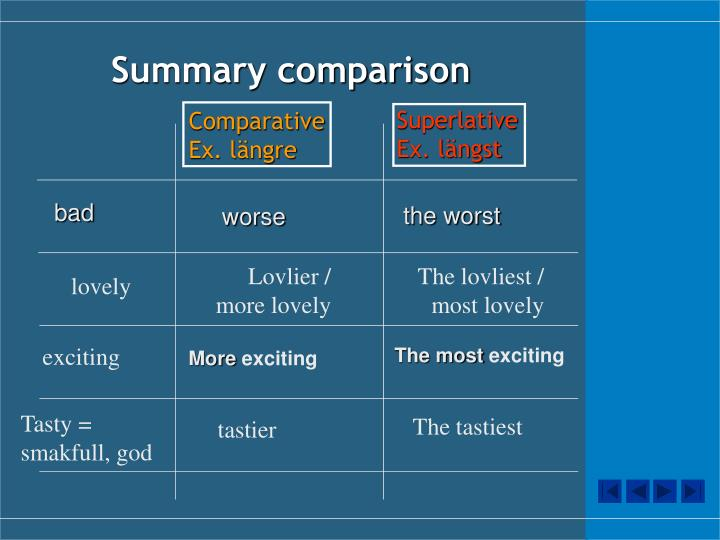 Summary comparison