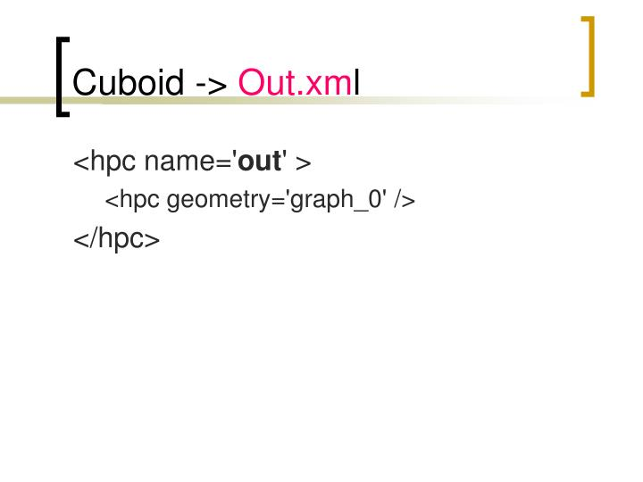 Cuboid ->