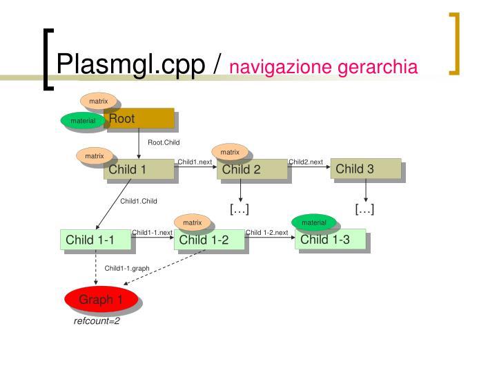 Plasmgl.cpp /