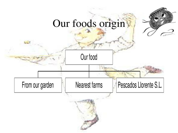 Our foods origin