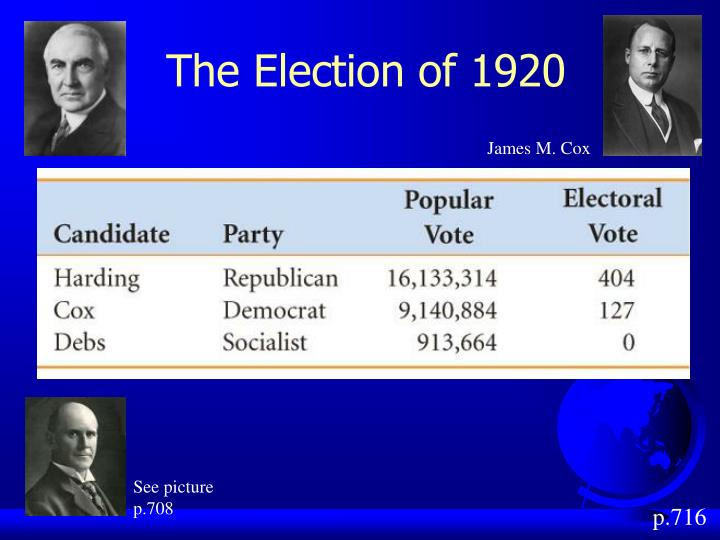 The Election of 1920