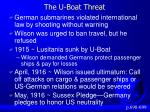 the u boat threat