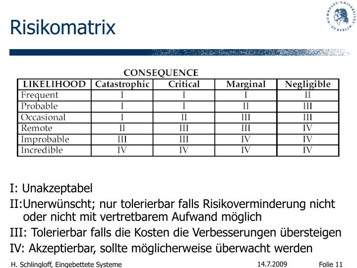 Risikomatrix