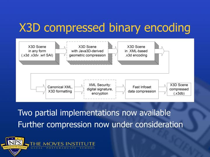 X3D compressed binary encoding