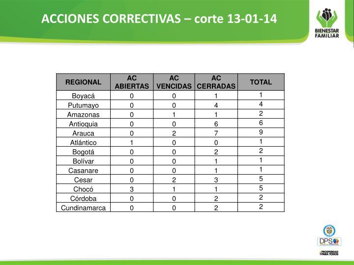 ACCIONES CORRECTIVAS – corte 13-01-14