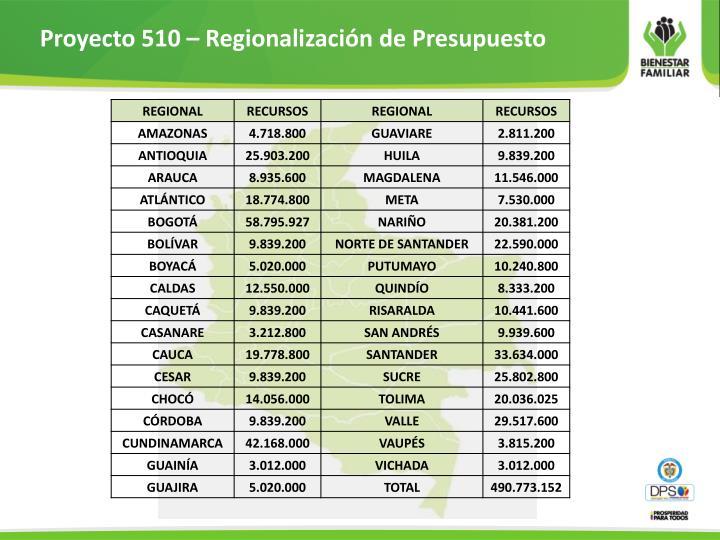 Proyecto 510 – Regionalización de Presupuesto