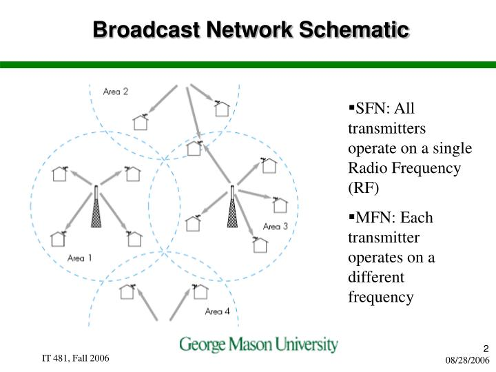 Broadcast network schematic