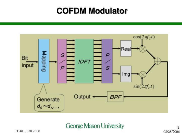 COFDM Modulator