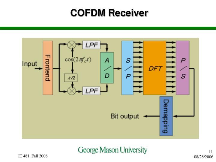 COFDM Receiver