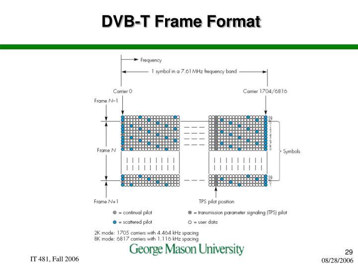 DVB-T Frame Format