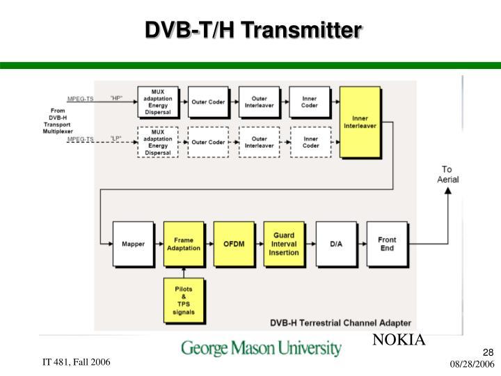 DVB-T/H Transmitter