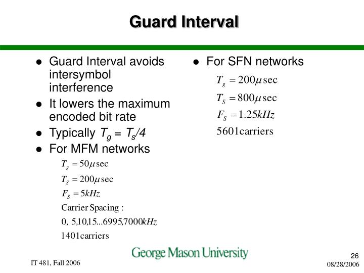 Guard Interval avoids intersymbol interference