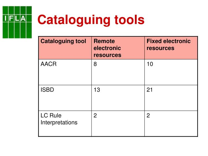 Cataloguing tools