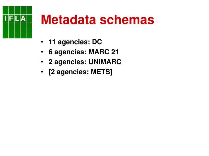 Metadata schemas