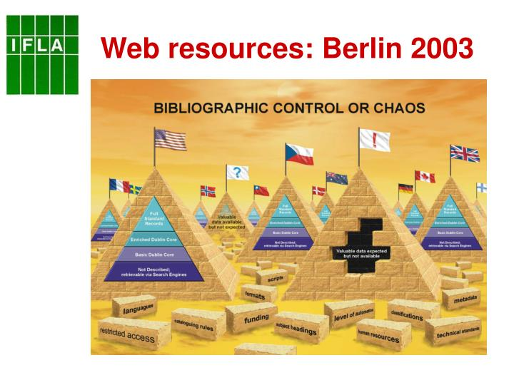 Web resources: Berlin 2003