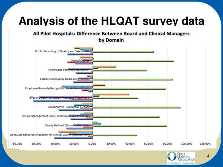 Analysis of the HLQAT survey data