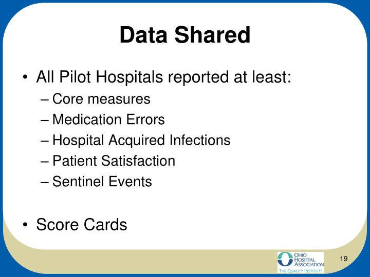 Data Shared