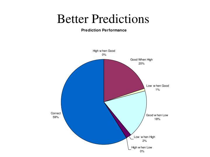 Better Predictions