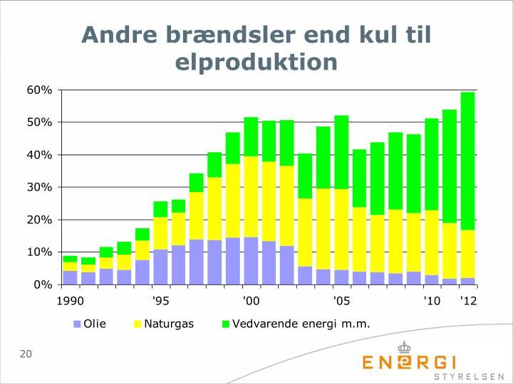 Andre brændsler end kul til elproduktion