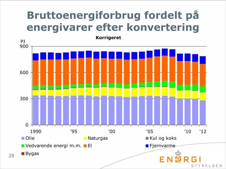 Bruttoenergiforbrug fordelt på energivarer efter konvertering