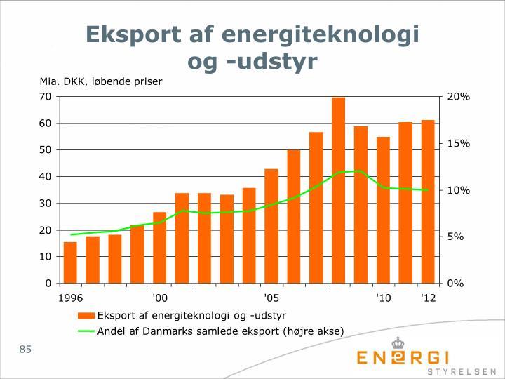 Eksport af energiteknologi